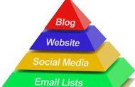 با روش های نوین بازاریابی و تبلیغات اینترنتی دنیا آشنا شوید